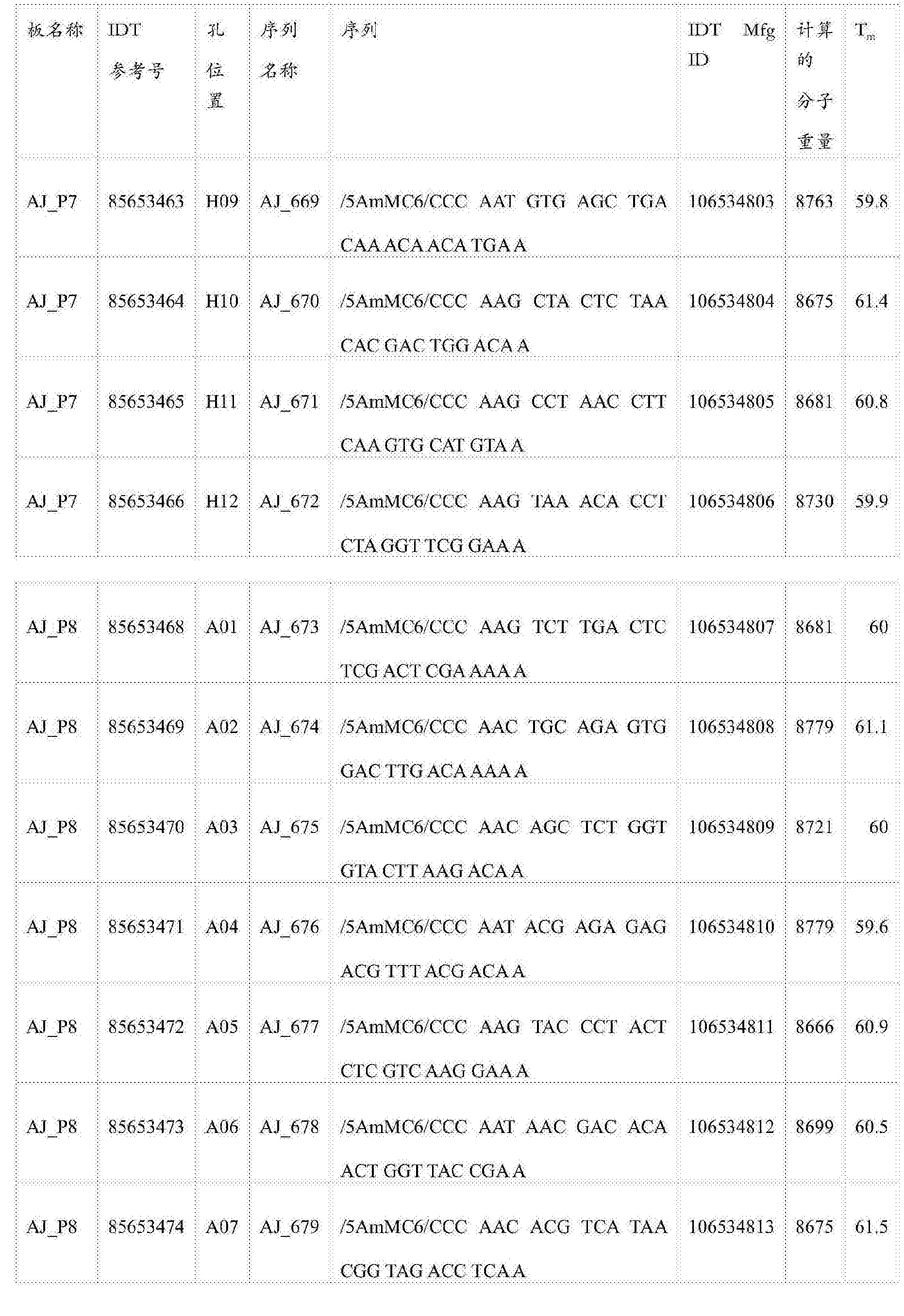 Figure CN105745528AD00911