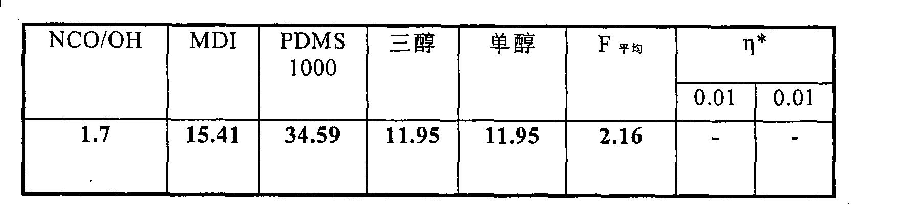 Figure CN101039982BD00301