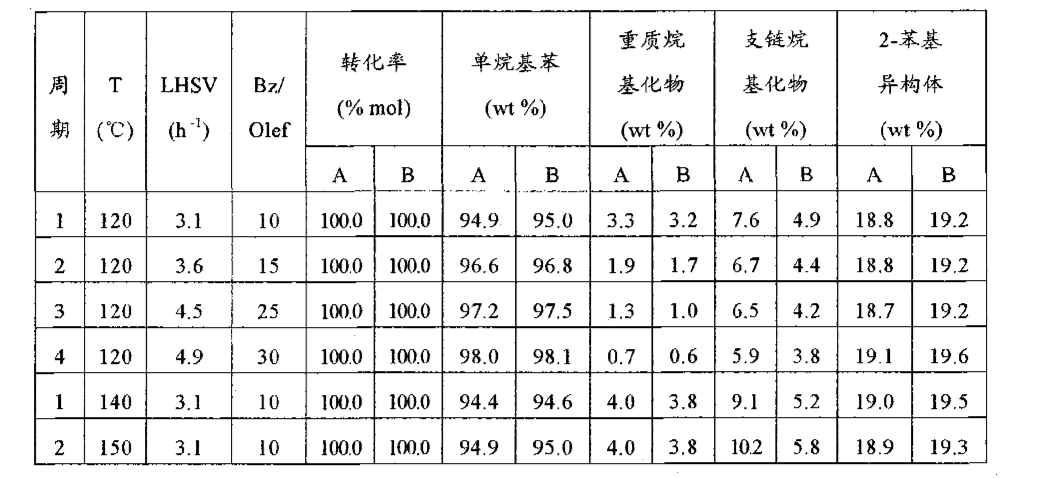 Figure CN101970388AD00221