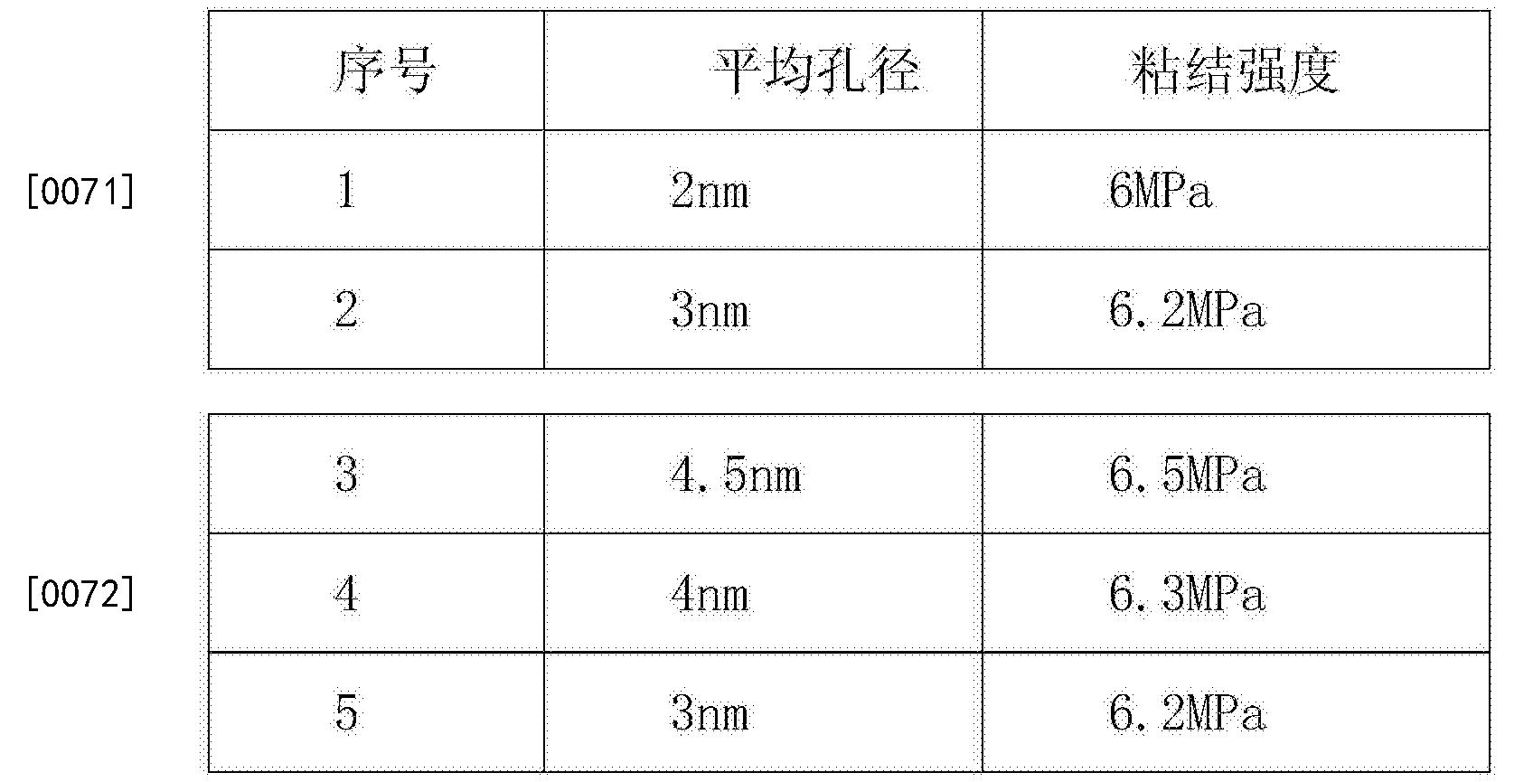 Figure CN105693286BD00081