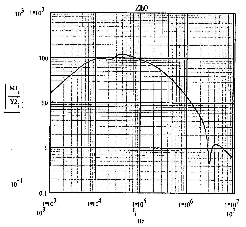 Figure 112005064997734-pct00056