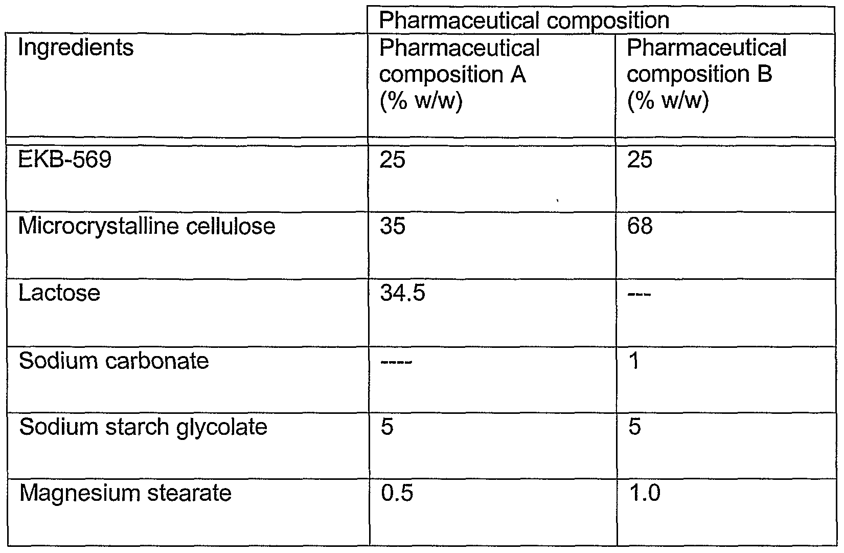 wo2004032909a2 stabilized pharmaceutical composition containing rh google com