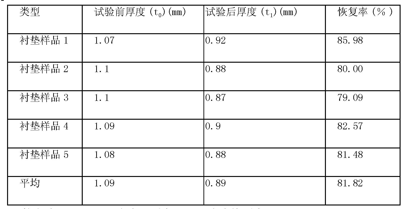 Figure CN101183195BD00061