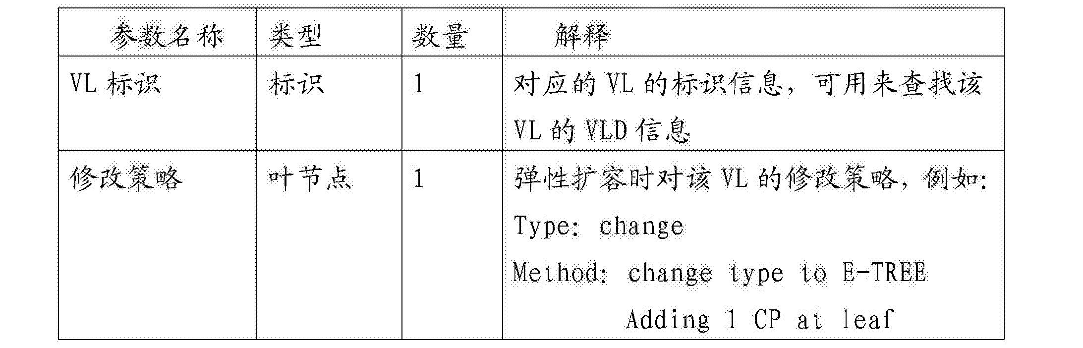 Figure CN106301829AD00161