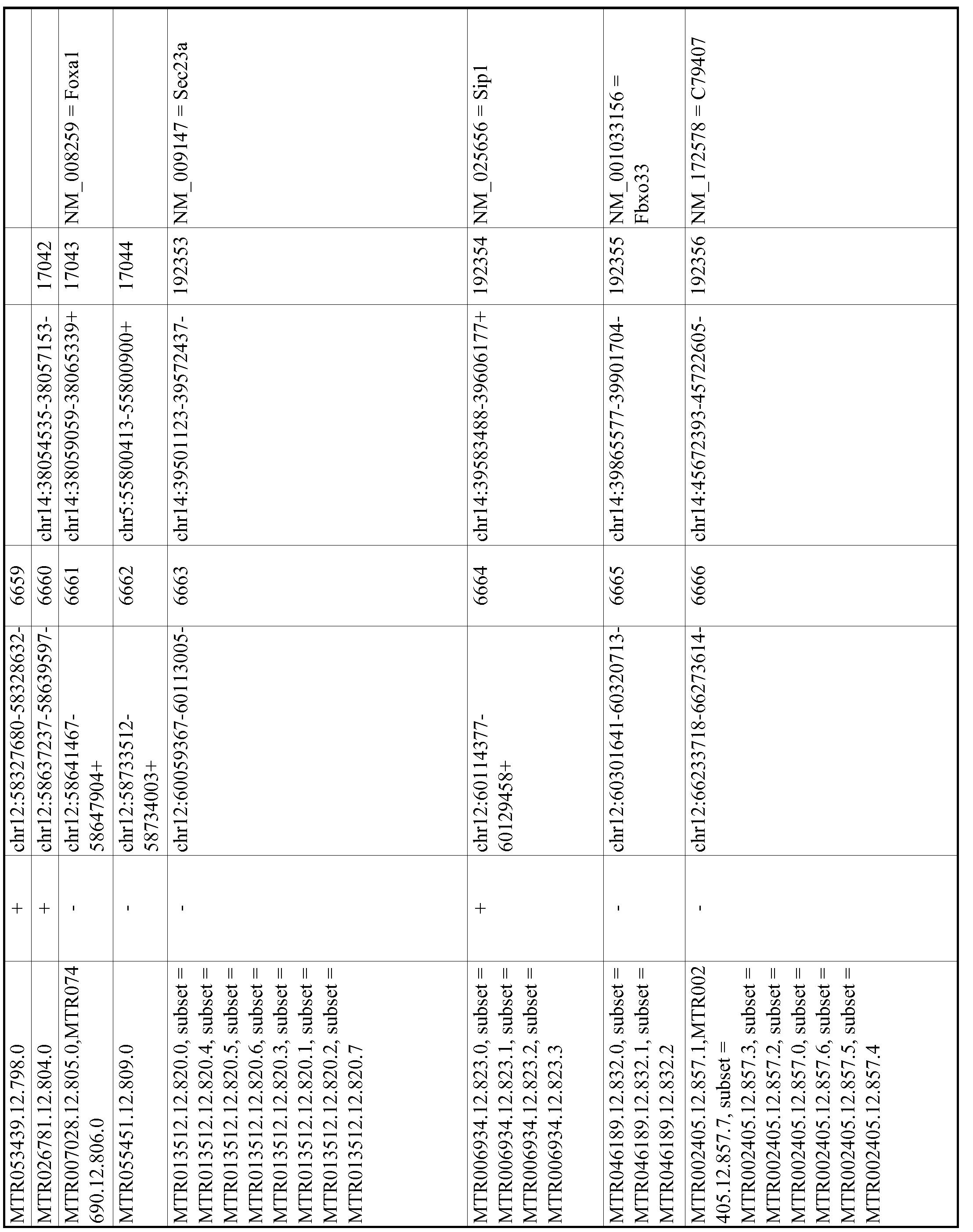 Figure imgf001189_0001