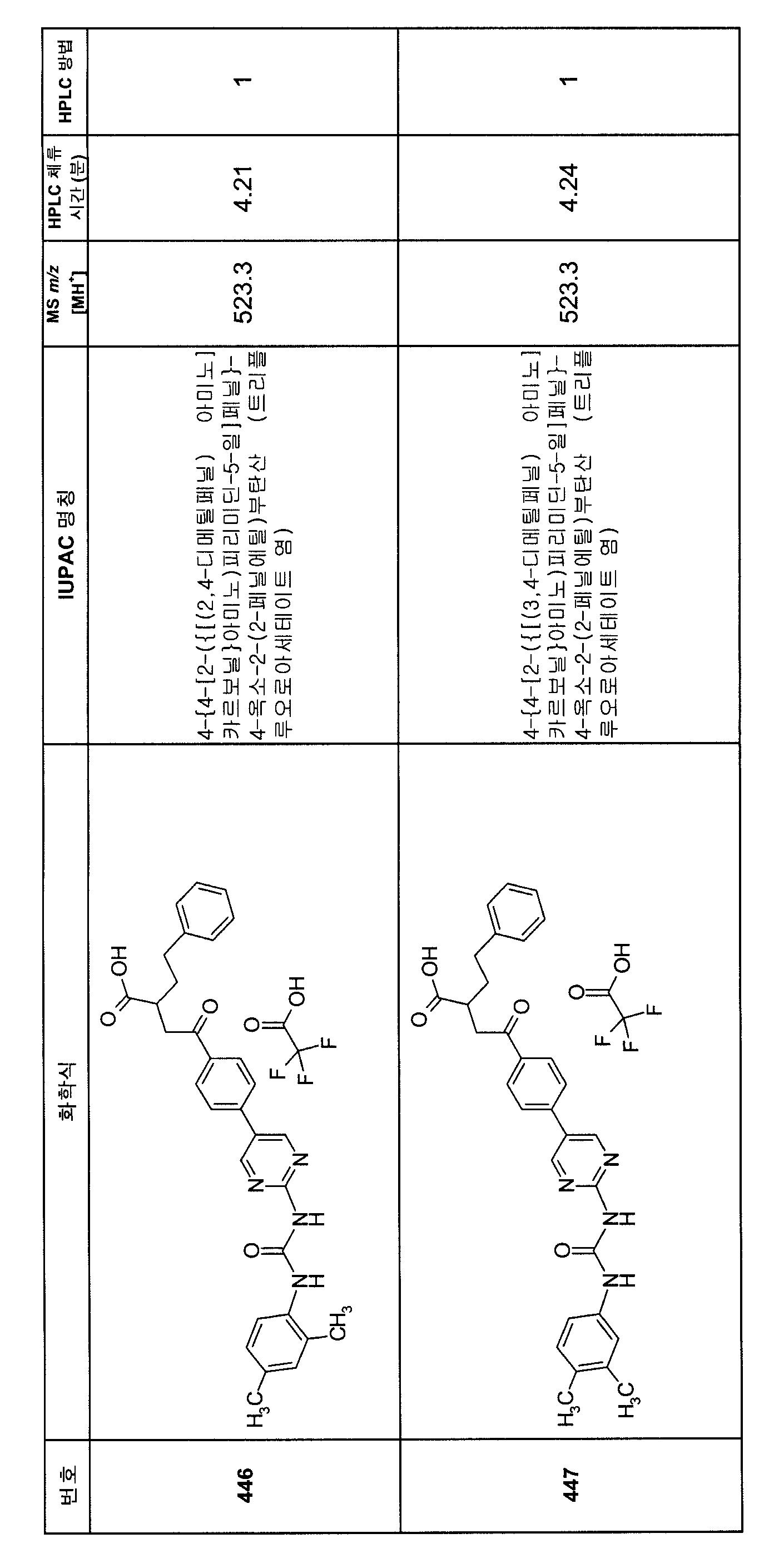 Figure 112007082249387-PCT00280