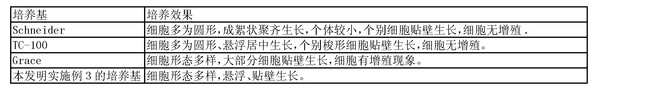 Figure CN102776148AD00121