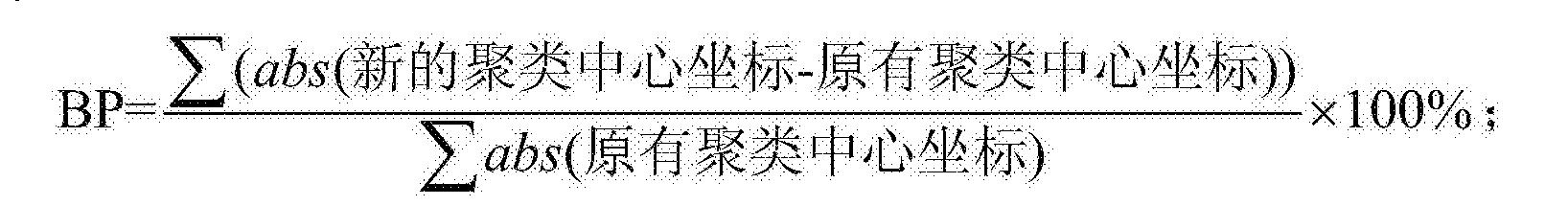 Figure CN103713217BD00074