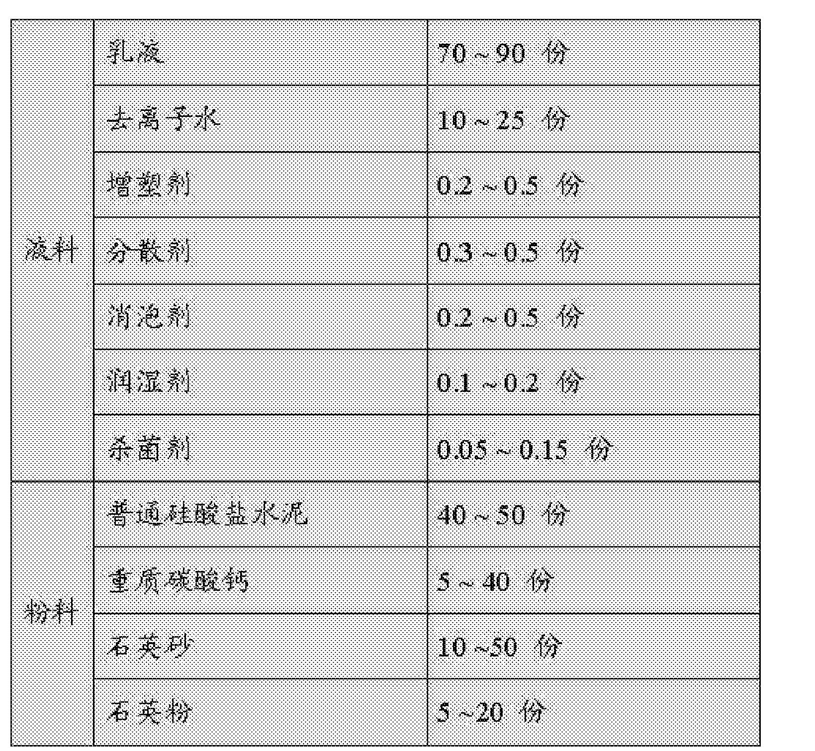 Figure CN105152603AC00021