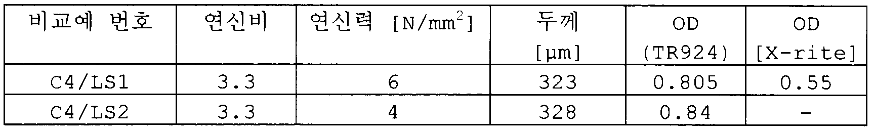 Figure 112009065455738-pct00016