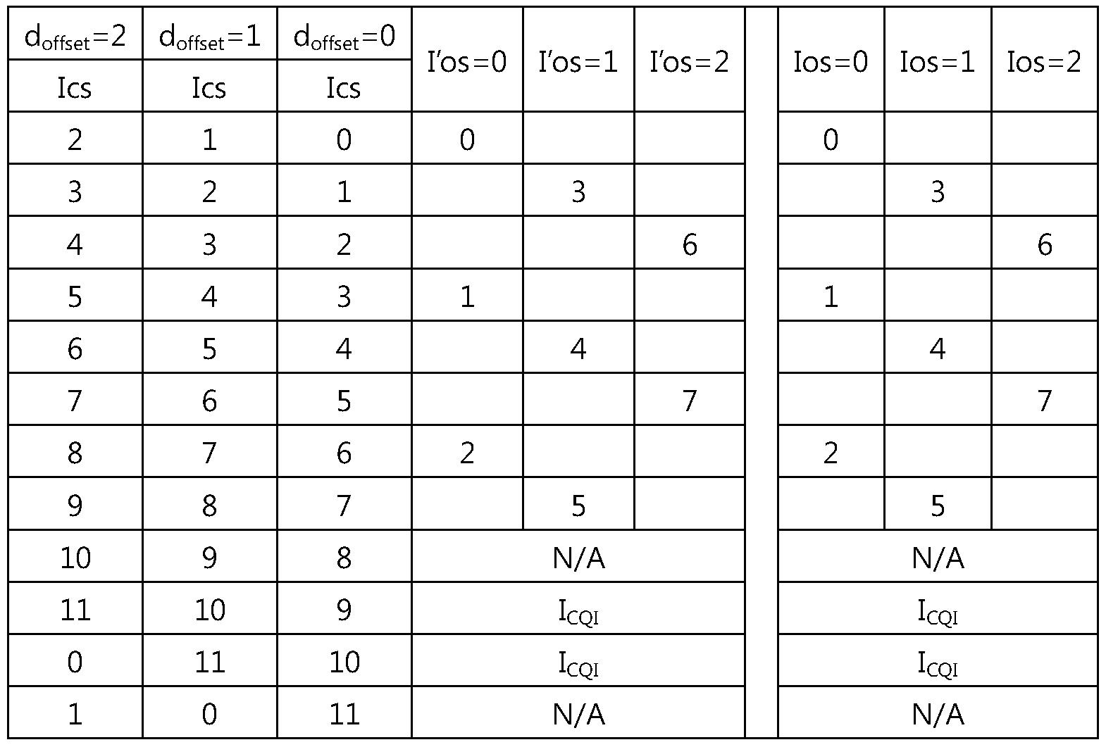 Figure 112009011817191-pat00019