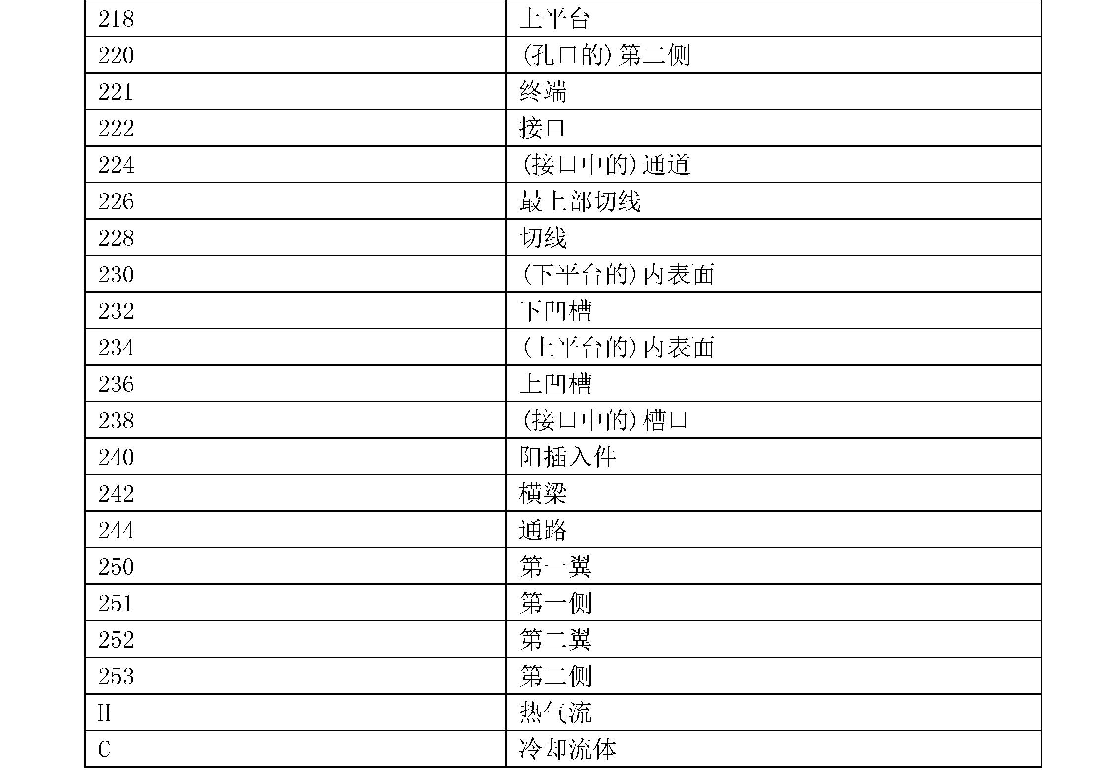 Figure CN106958485BD00091