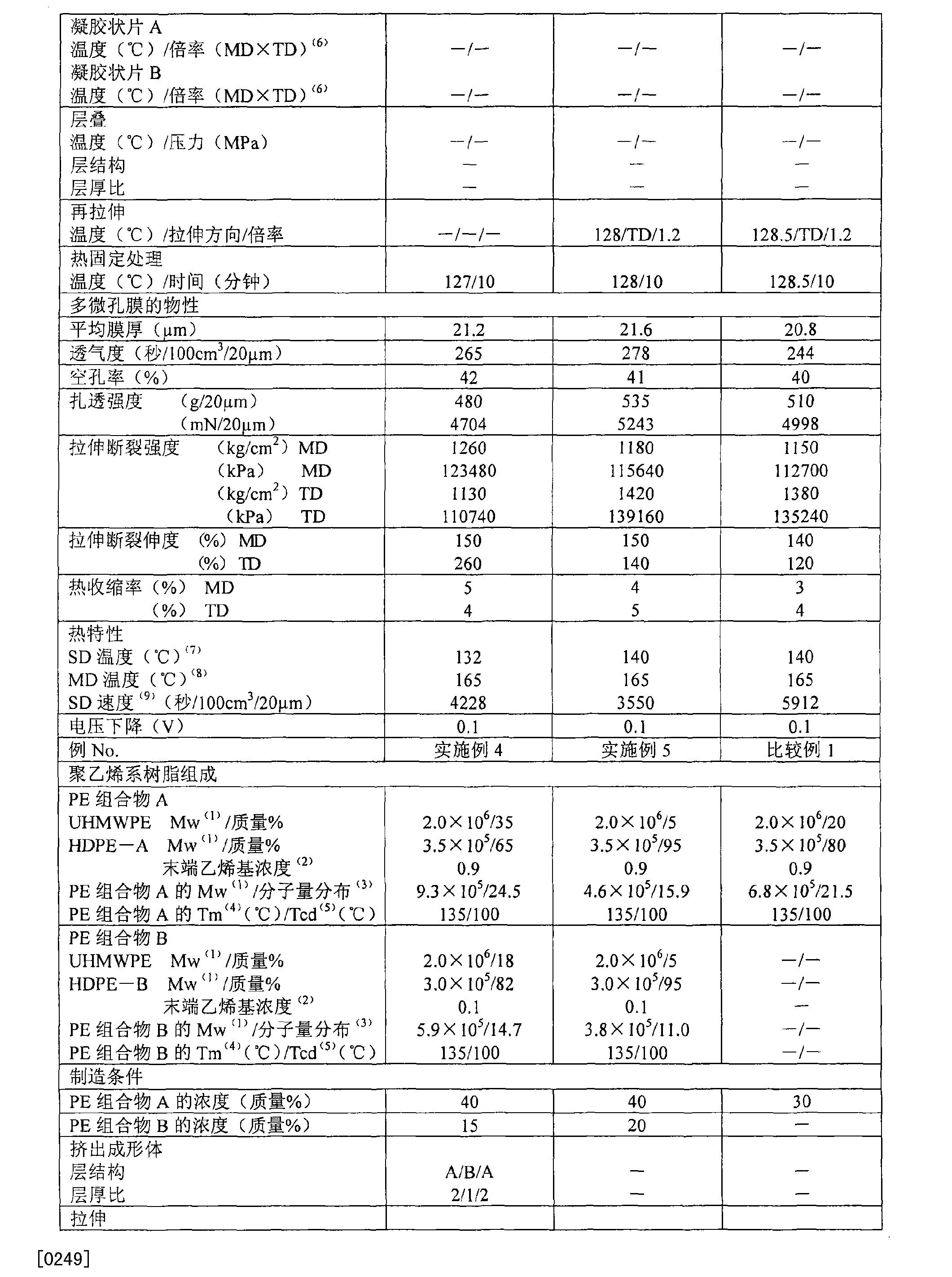 Figure CN101272910BD00251