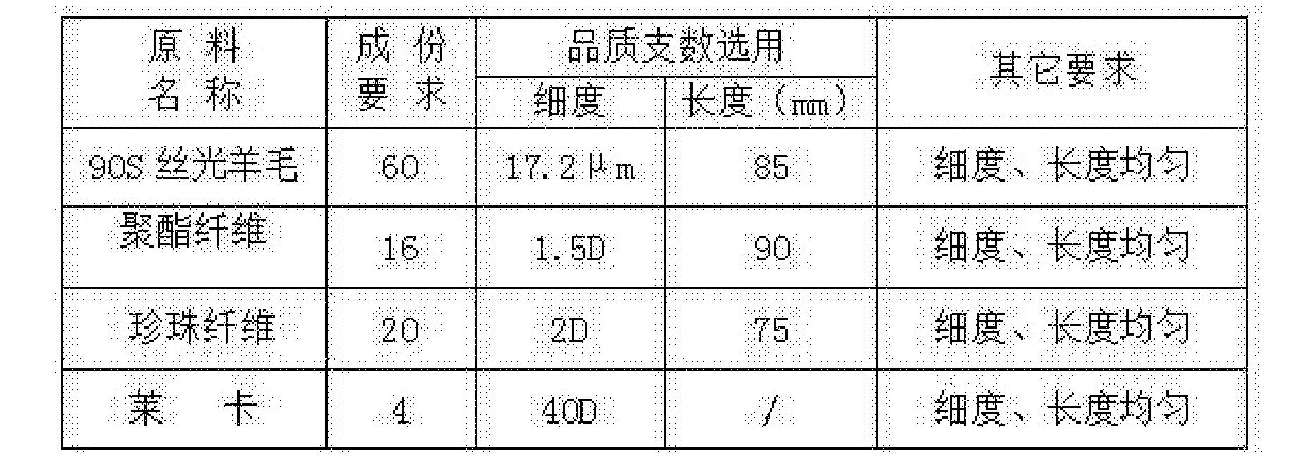 Figure CN107475859AD00061