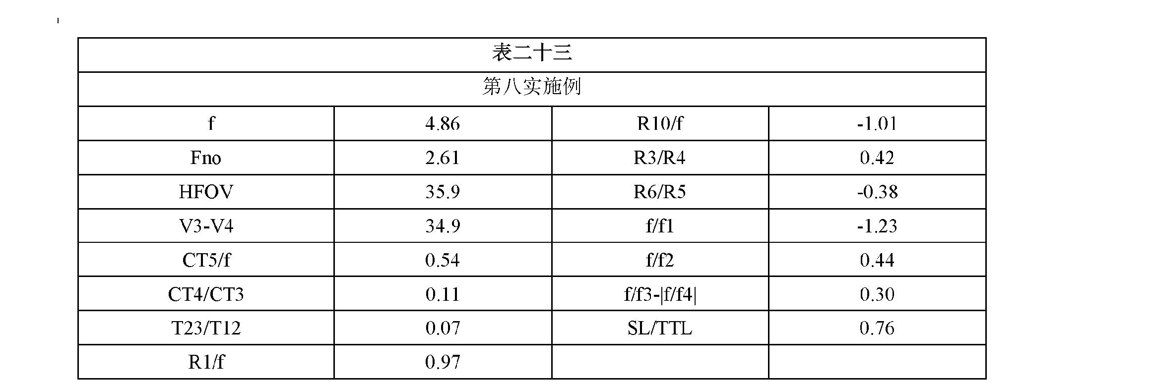 Figure CN202166776UD00261