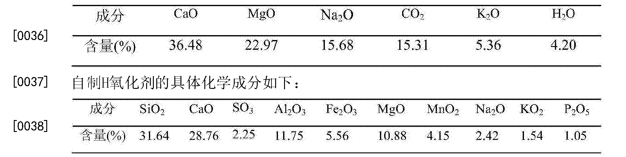 Figure CN106673569AD00052