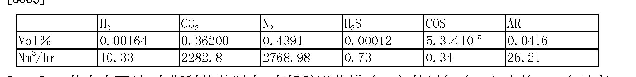 Figure CN101418246BD00112