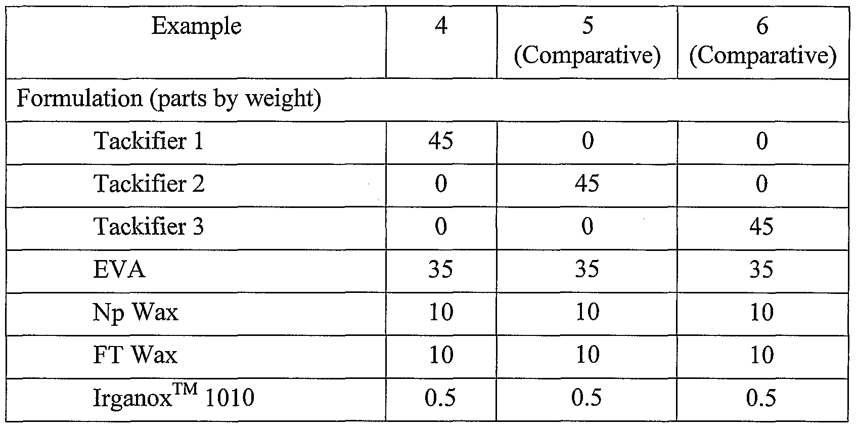 WO2004085563A1 - Adhesive compositions and method for