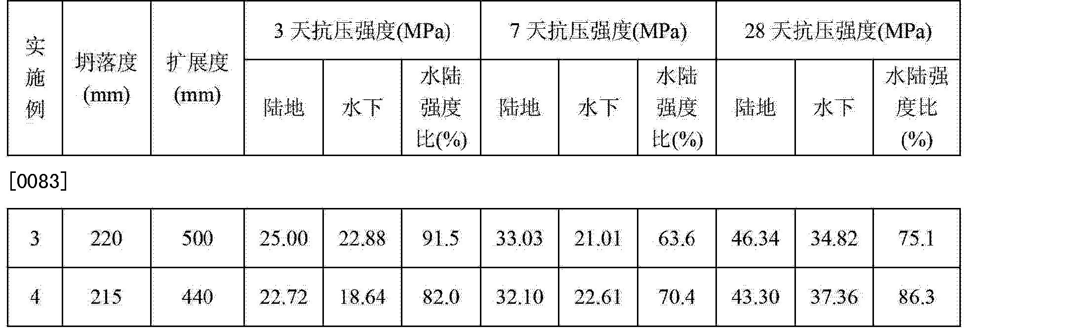 Figure CN103102125BD00071