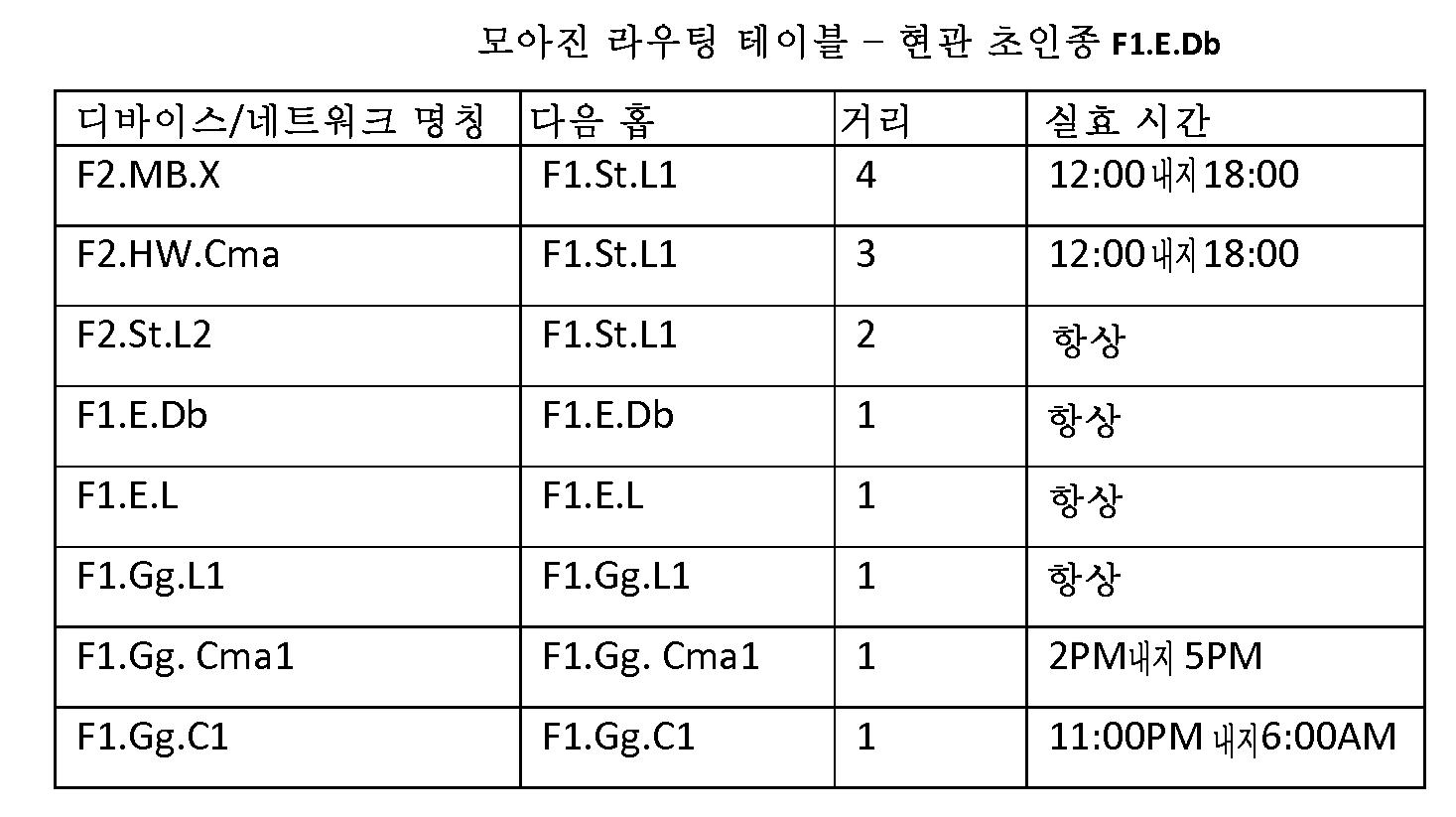 Figure 112017020464211-pct00015