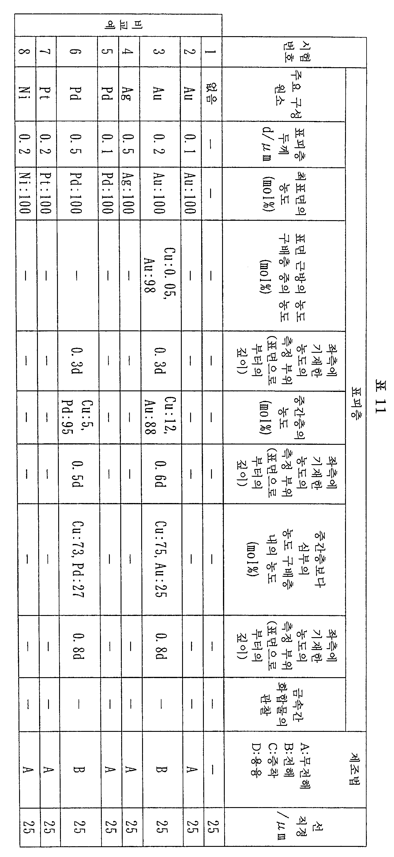 Figure 112007056594314-pct00011
