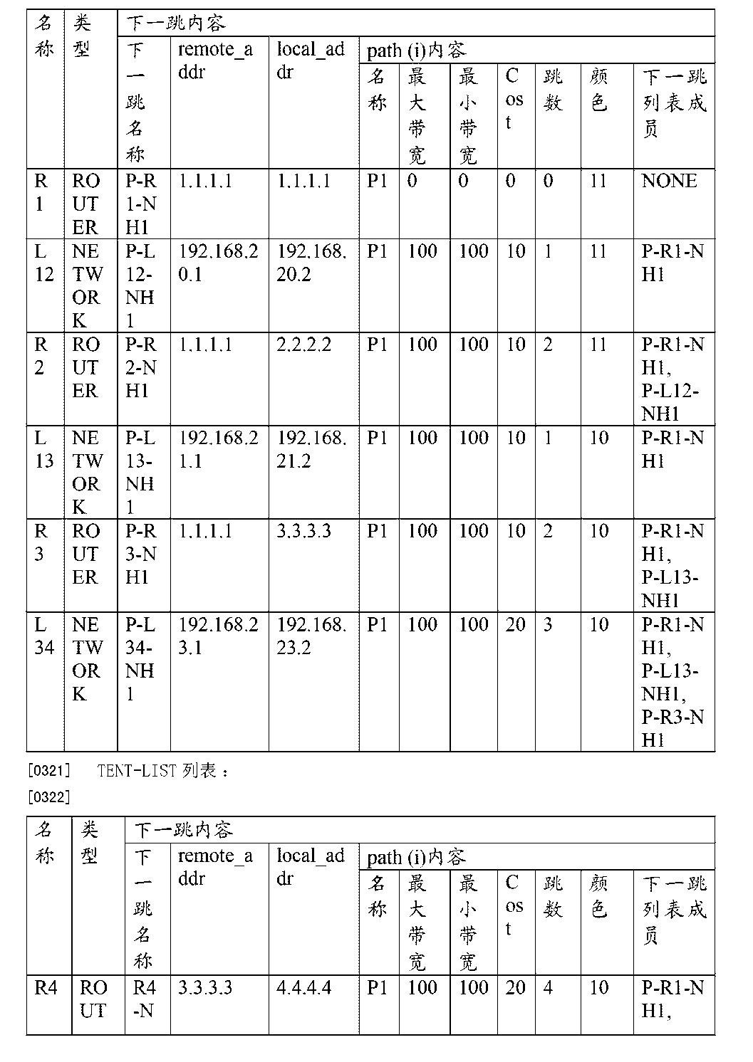 Figure CN103036791BD00481
