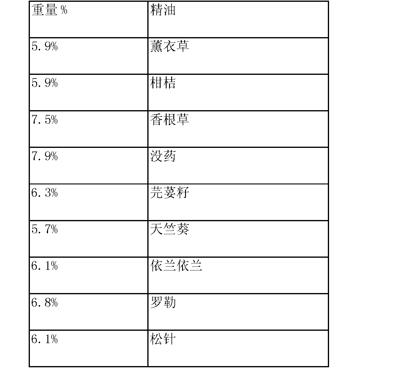 Figure CN102970967AD00233