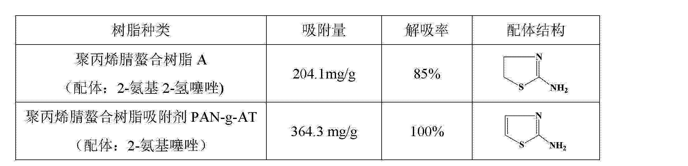 Figure CN102773081BD00091