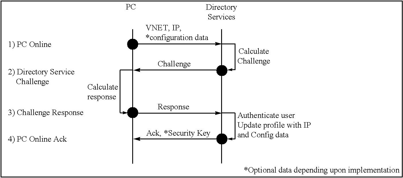 Figure US06909708-20050621-C00002