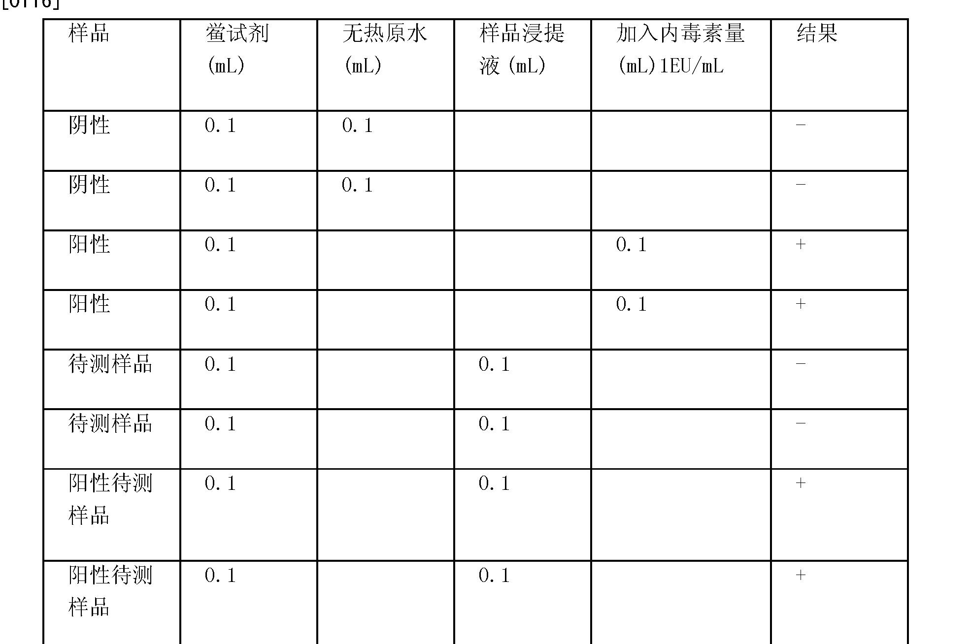 Figure CN101104080BD00111