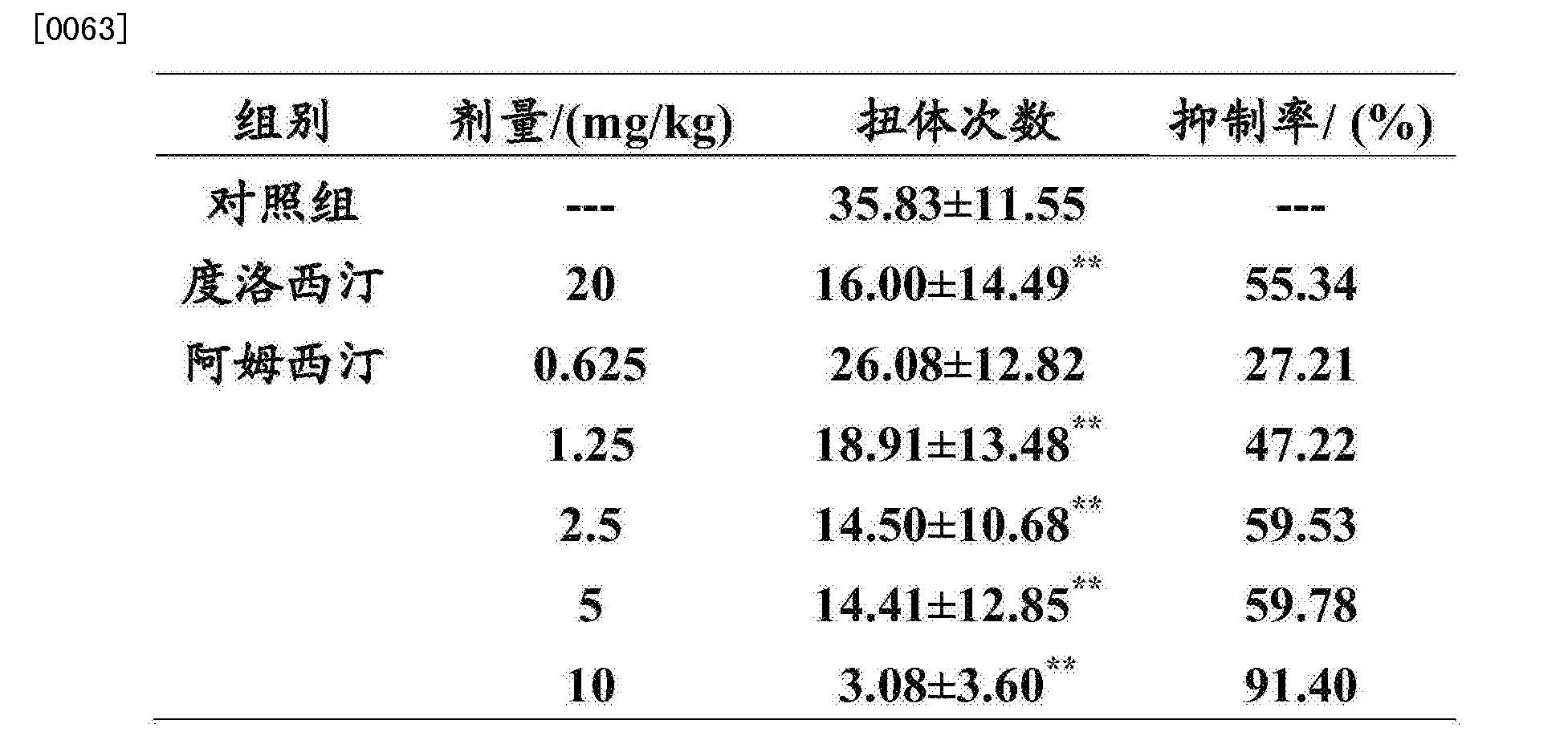 Figure CN105497020AD00072