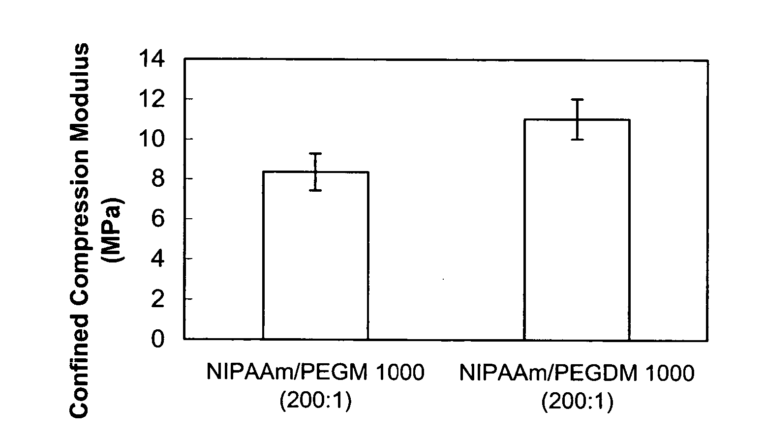 Figure US20040220296A1-20041104-P00003