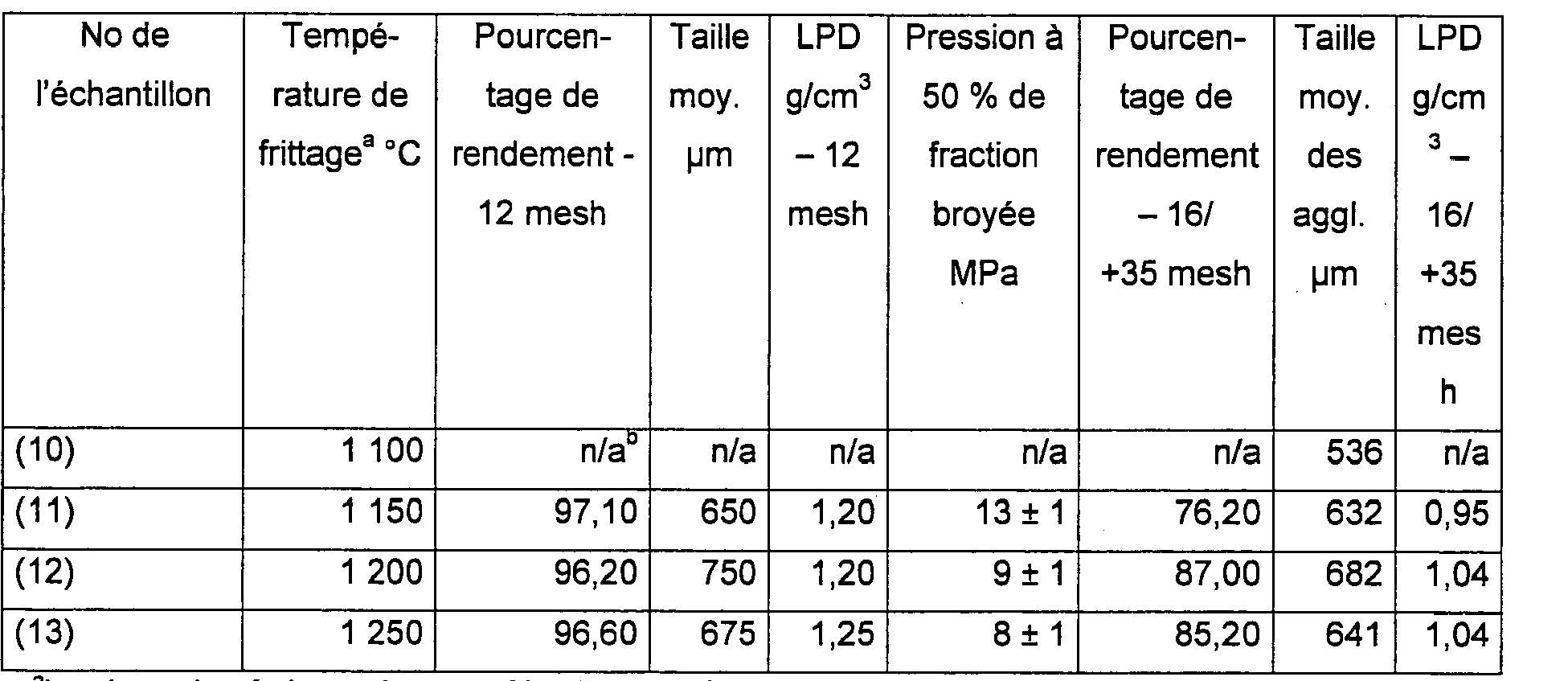 Figure LU91109A1D00391