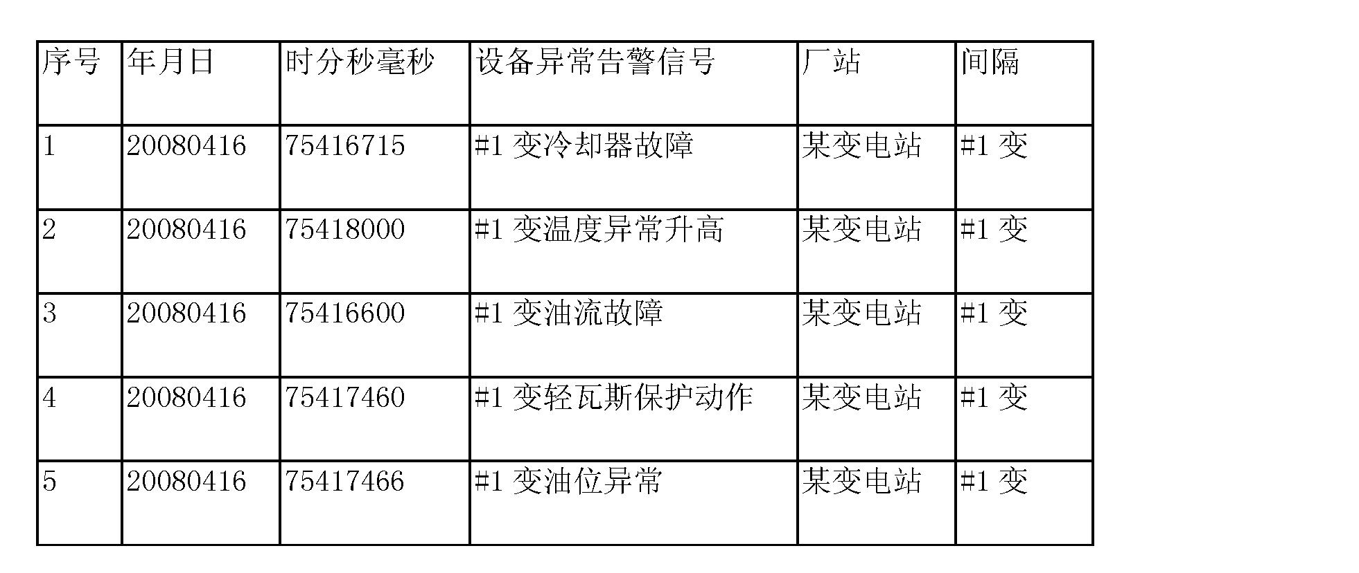 Figure CN102638100BD00081