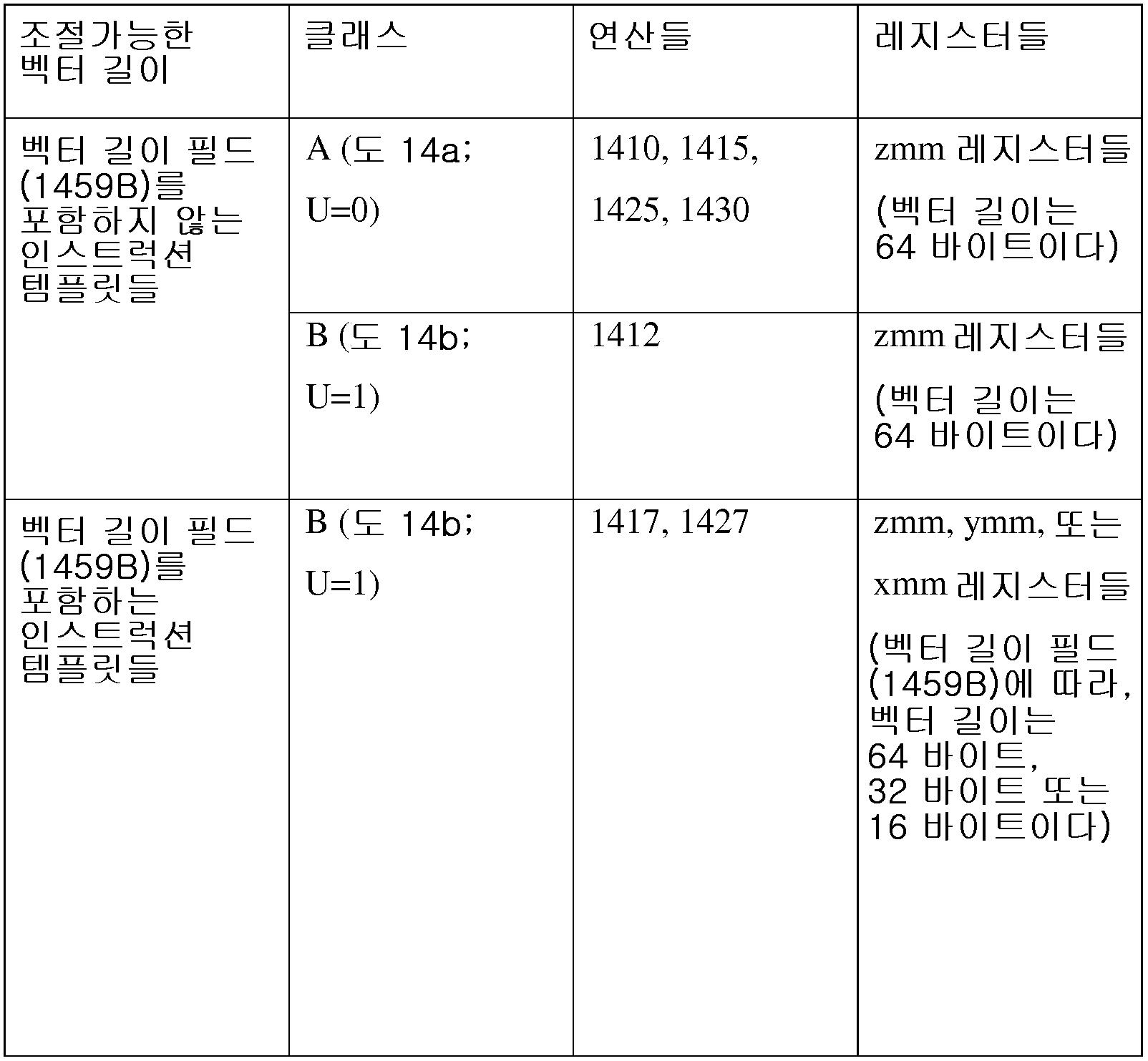 Figure 112013099672753-pct00002