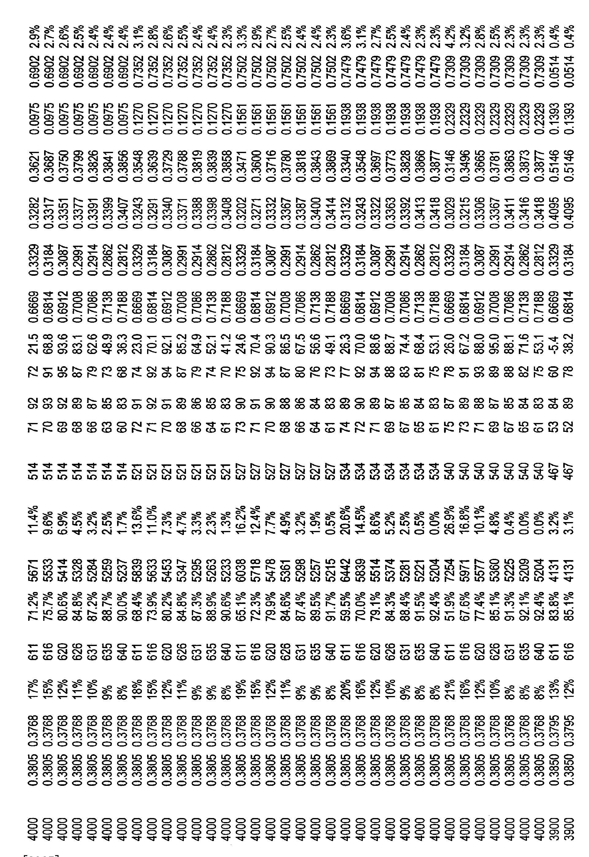 Figure CN101821544BD00921