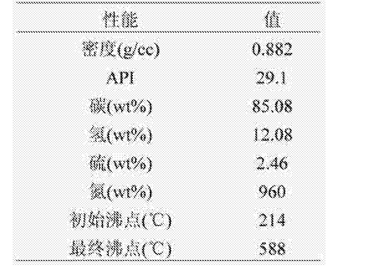 Figure CN105148895AD00071