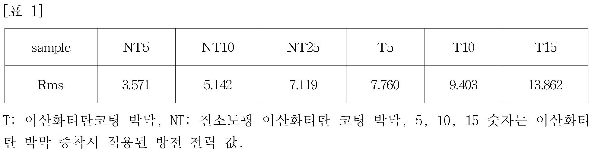 Figure 112011092233522-pat00002