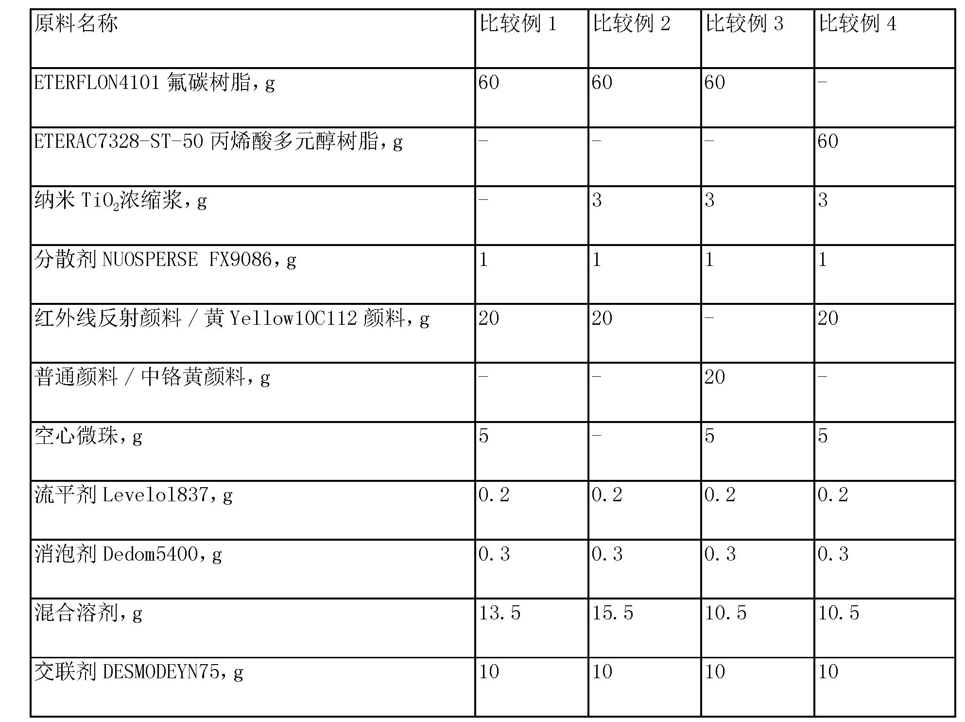 Figure CN103013241BD00081