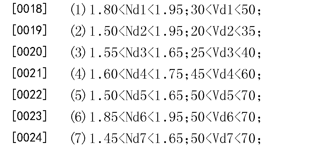 Figure CN107703610AD00041