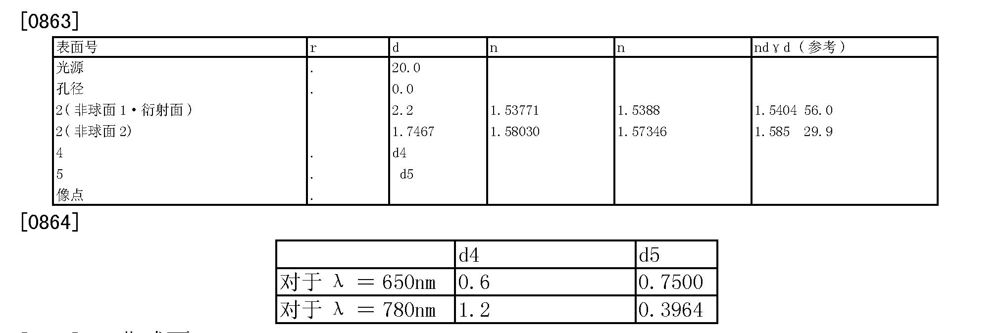 Figure CN1553440BD00651