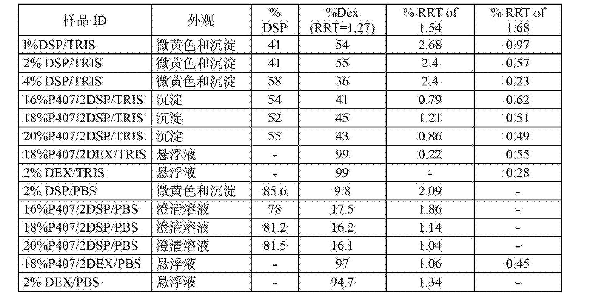 Figure CN103417472BD00531