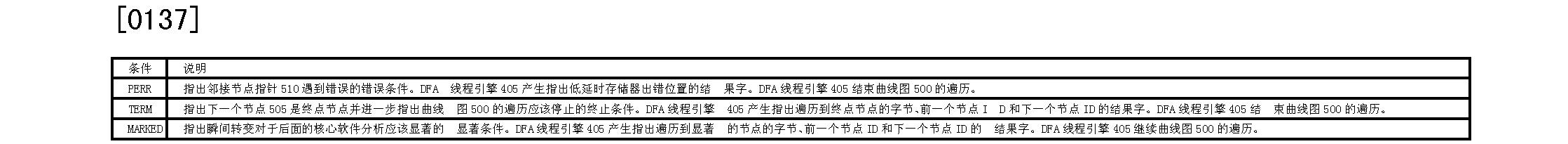 Figure CN101128804BD00171