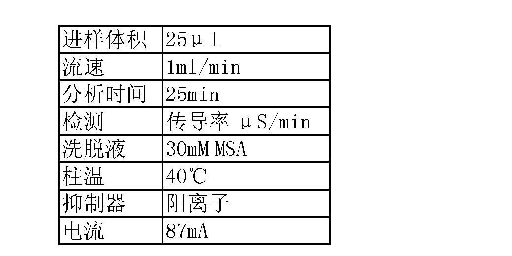 Figure CN101466353BD00113