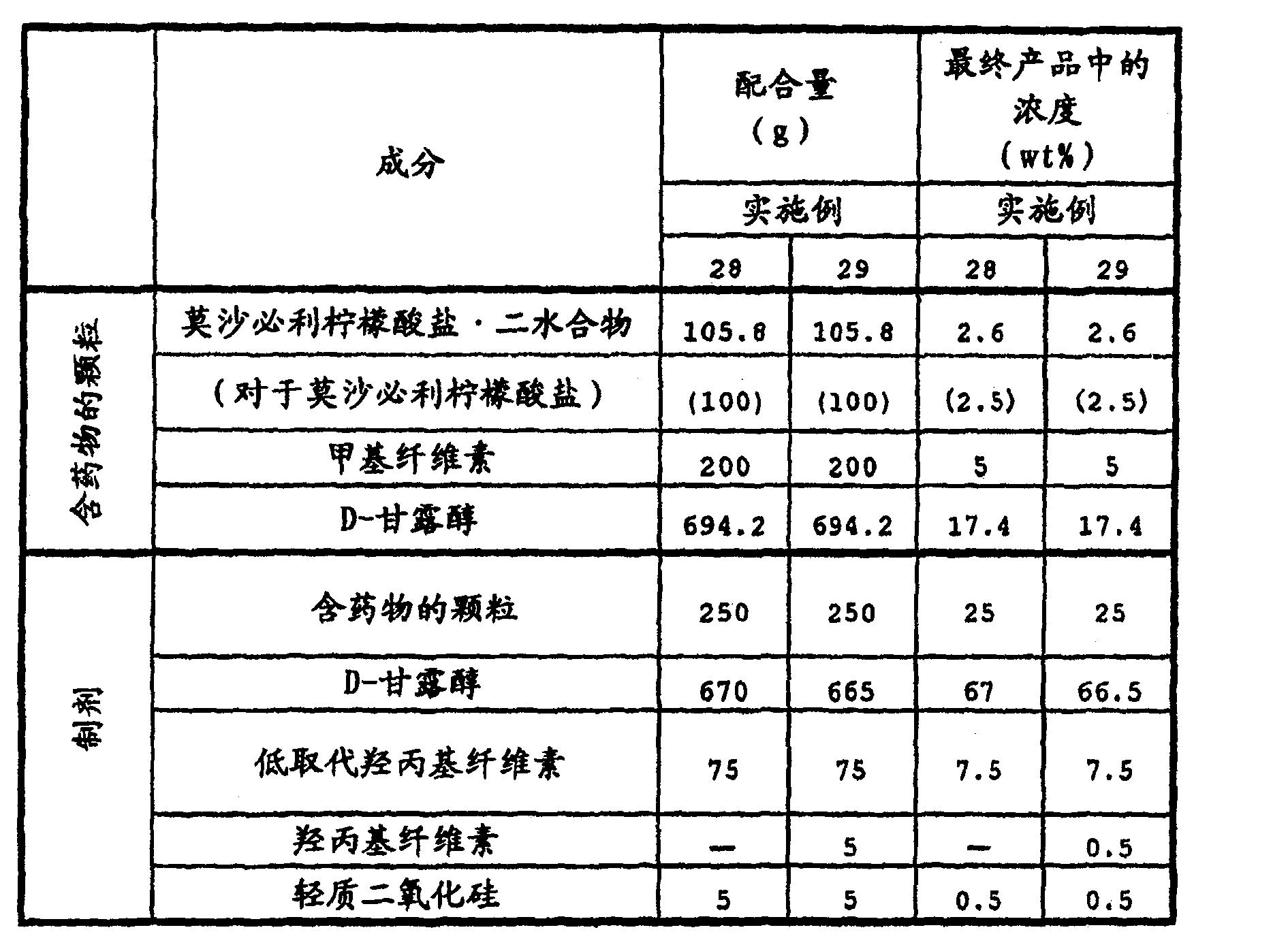 Figure CN1913876BD00261