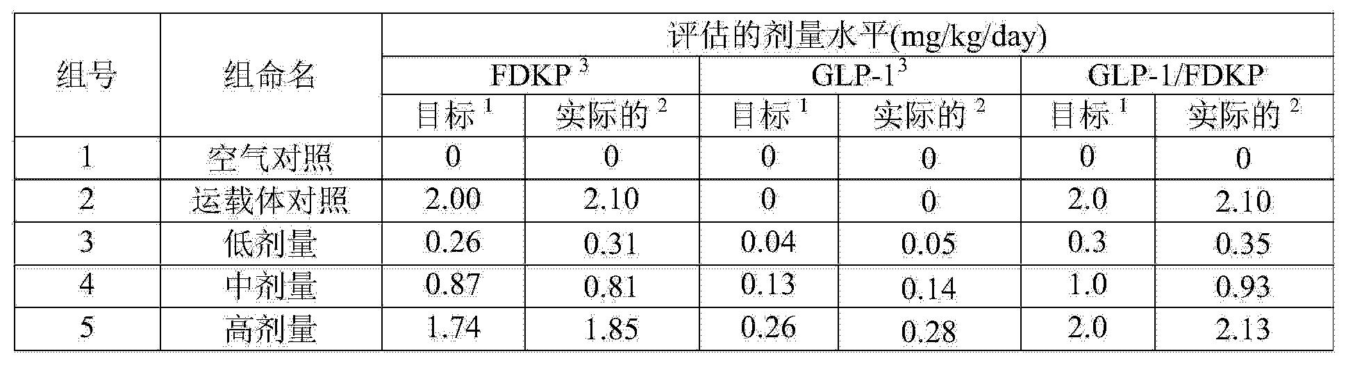Figure CN104288756AD00341