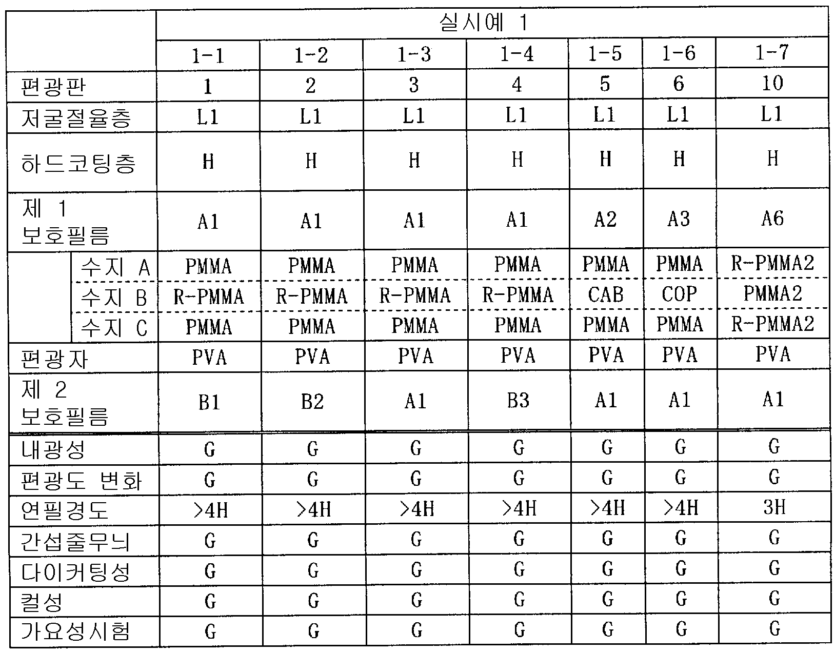 Figure 112008068809733-PCT00004