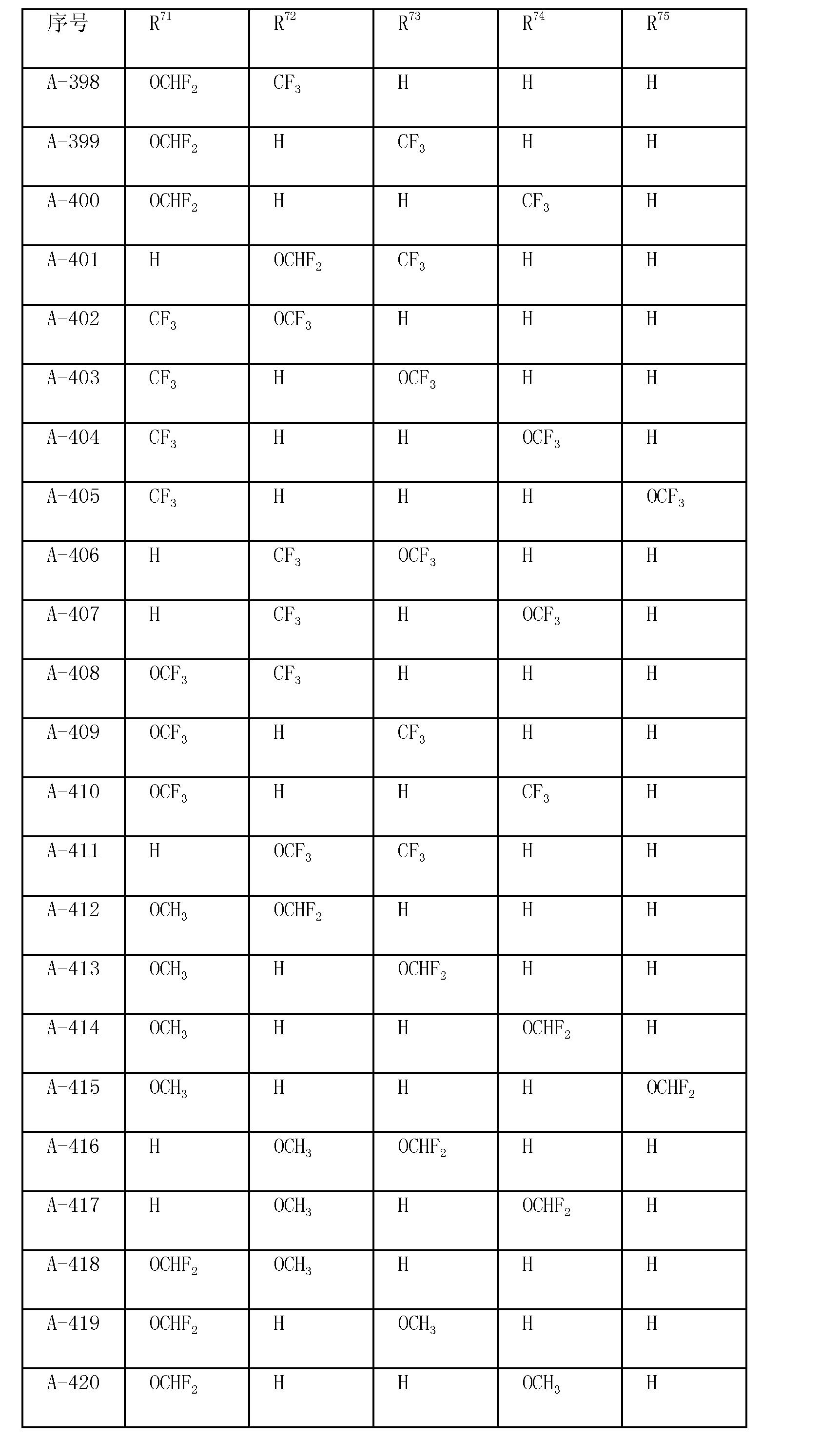 Figure CN102803232AD00481