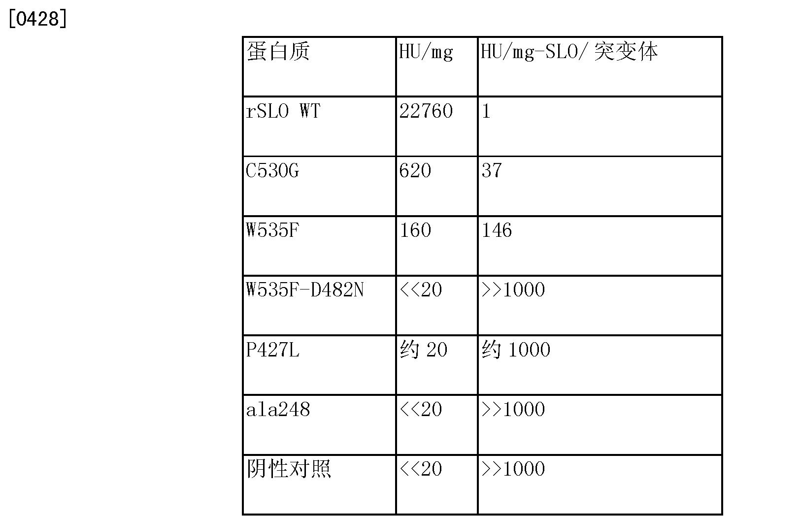 Figure CN104292312AD00382