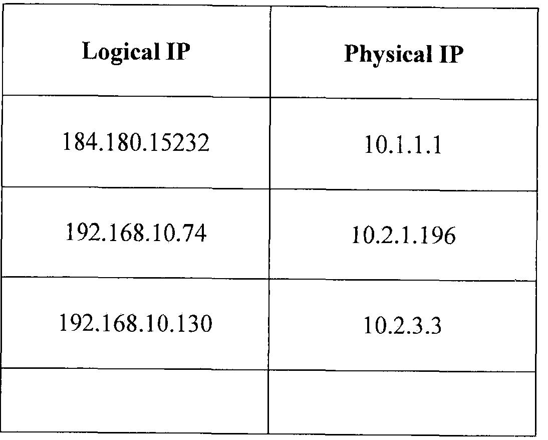 WO2015053850A1 - Adaptive overlay networking - Google Patents